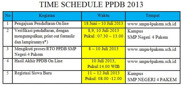 TIME SCHEDULE PPDB 2013 SMP 4 PAKEM